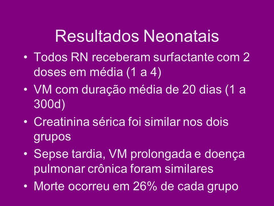 Resultados Neonatais Todos RN receberam surfactante com 2 doses em média (1 a 4) VM com duração média de 20 dias (1 a 300d)