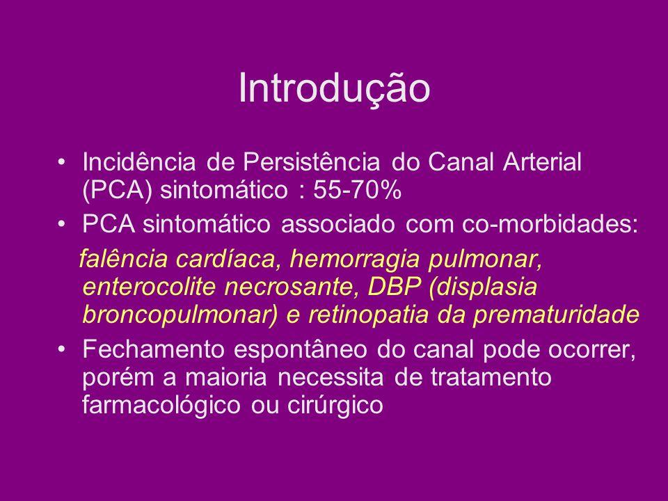 Introdução Incidência de Persistência do Canal Arterial (PCA) sintomático : 55-70% PCA sintomático associado com co-morbidades:
