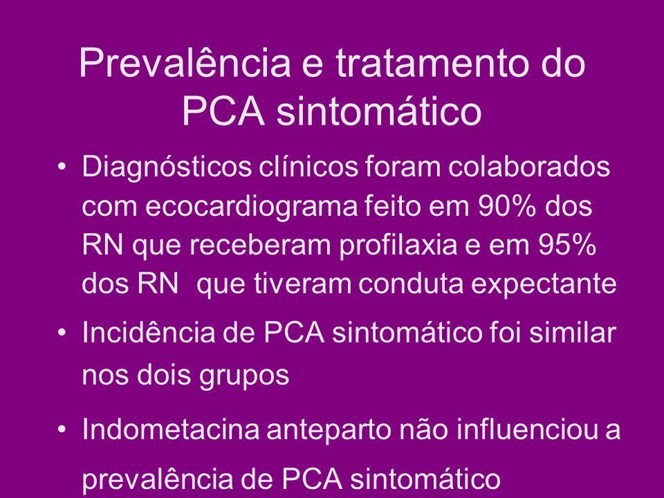 Prevalência e tratamento do PCA sintomático
