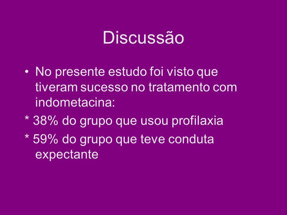 Discussão No presente estudo foi visto que tiveram sucesso no tratamento com indometacina: * 38% do grupo que usou profilaxia.