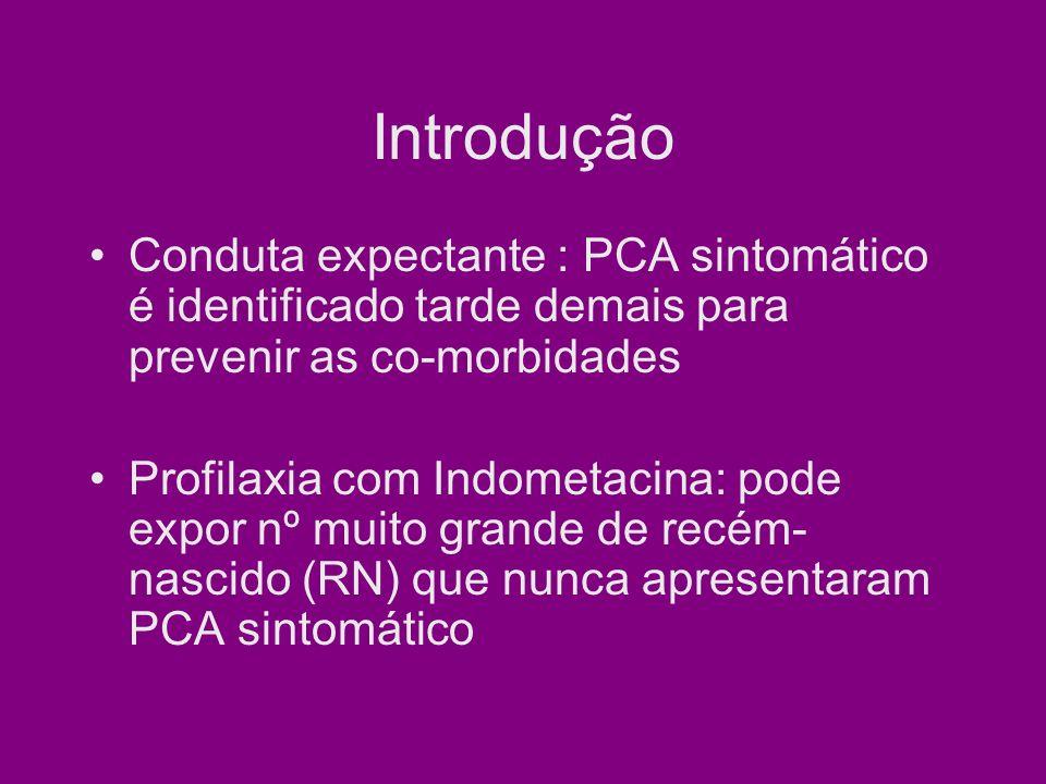 Introdução Conduta expectante : PCA sintomático é identificado tarde demais para prevenir as co-morbidades.
