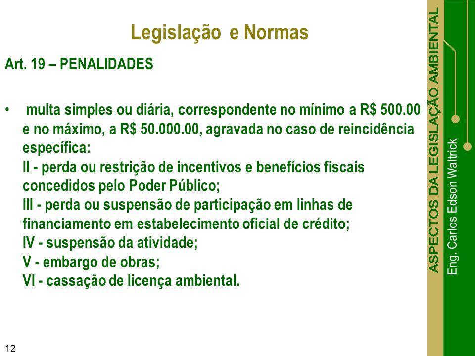 Legislação e Normas Art. 19 – PENALIDADES
