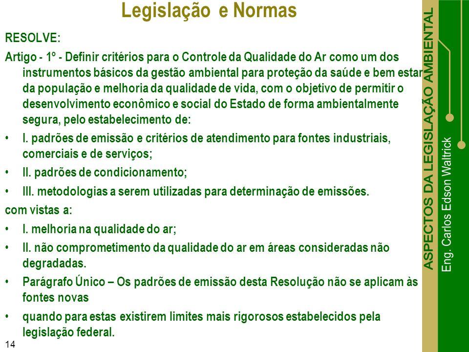 Legislação e Normas RESOLVE: