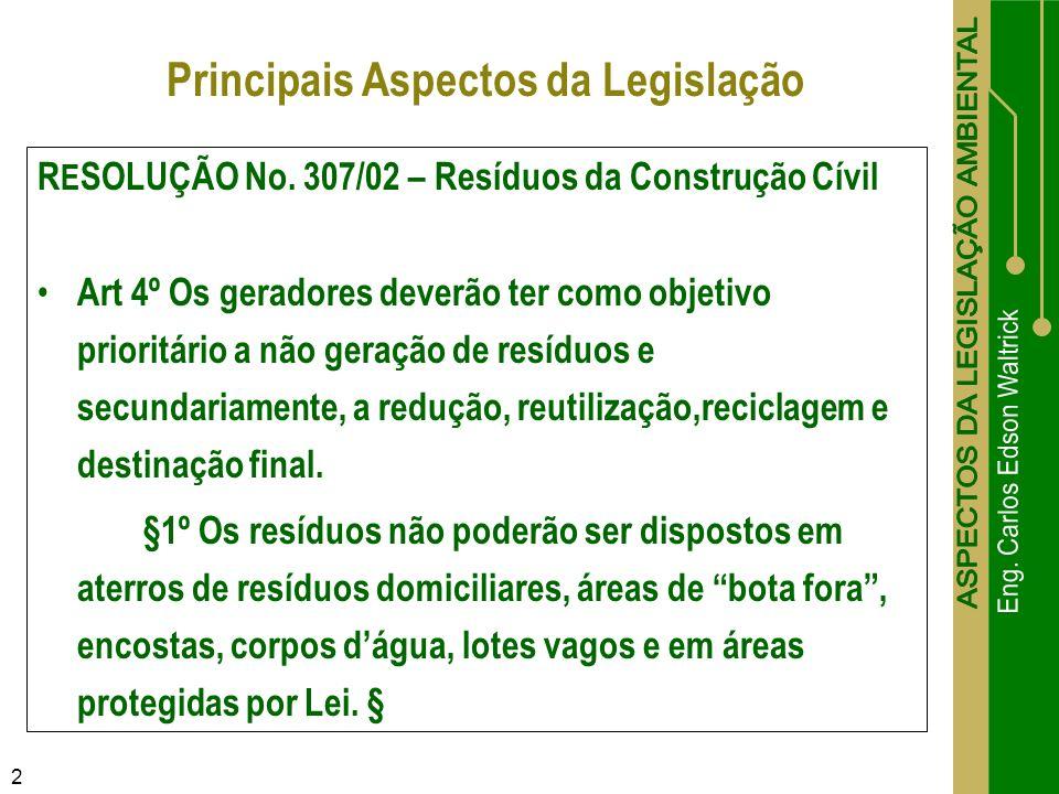 Principais Aspectos da Legislação