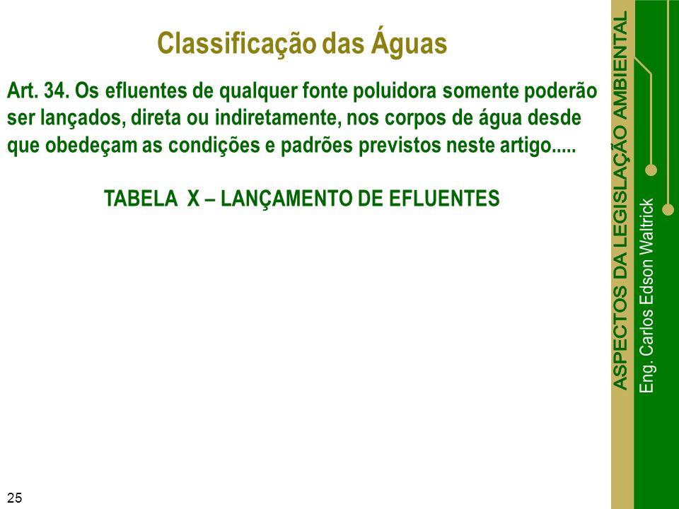 Classificação das Águas TABELA X – LANÇAMENTO DE EFLUENTES