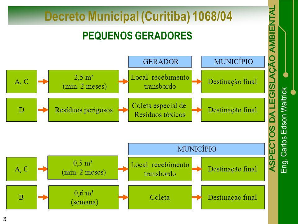 Decreto Municipal (Curitiba) 1068/04