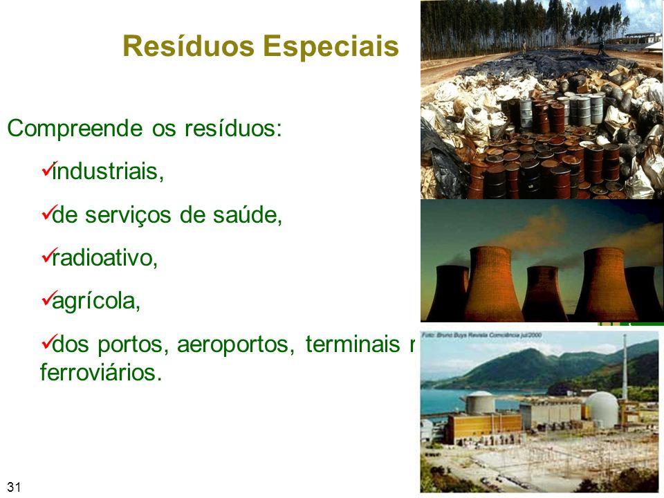 Resíduos Especiais Compreende os resíduos: industriais,