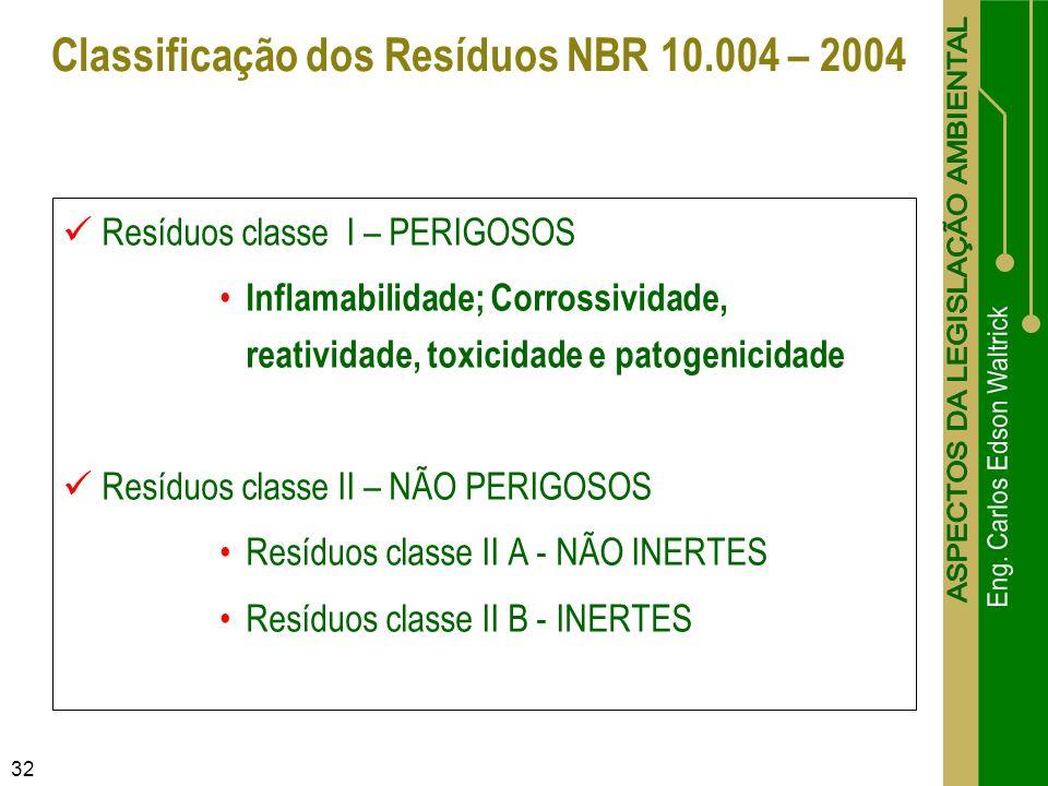 Classificação dos Resíduos NBR 10.004 – 2004