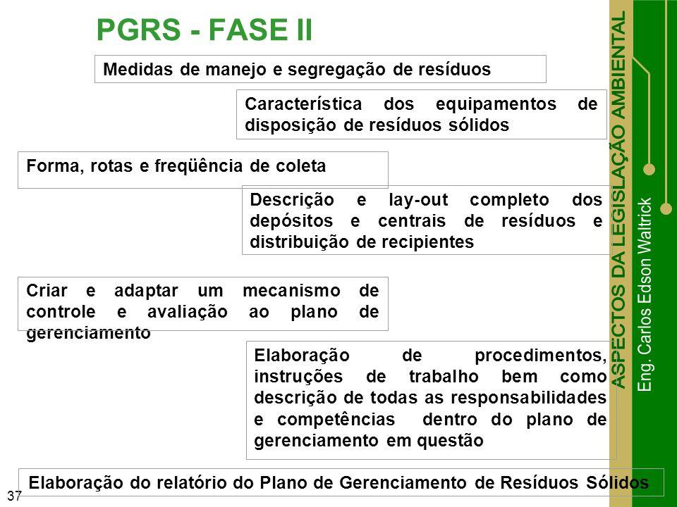 PGRS - FASE II Medidas de manejo e segregação de resíduos