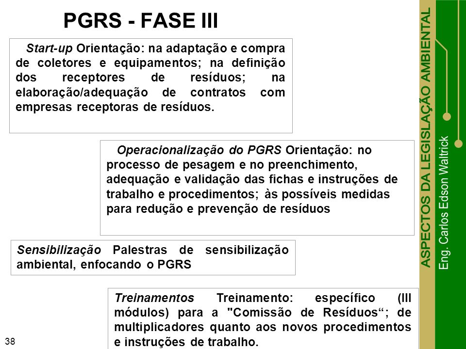 PGRS - FASE III