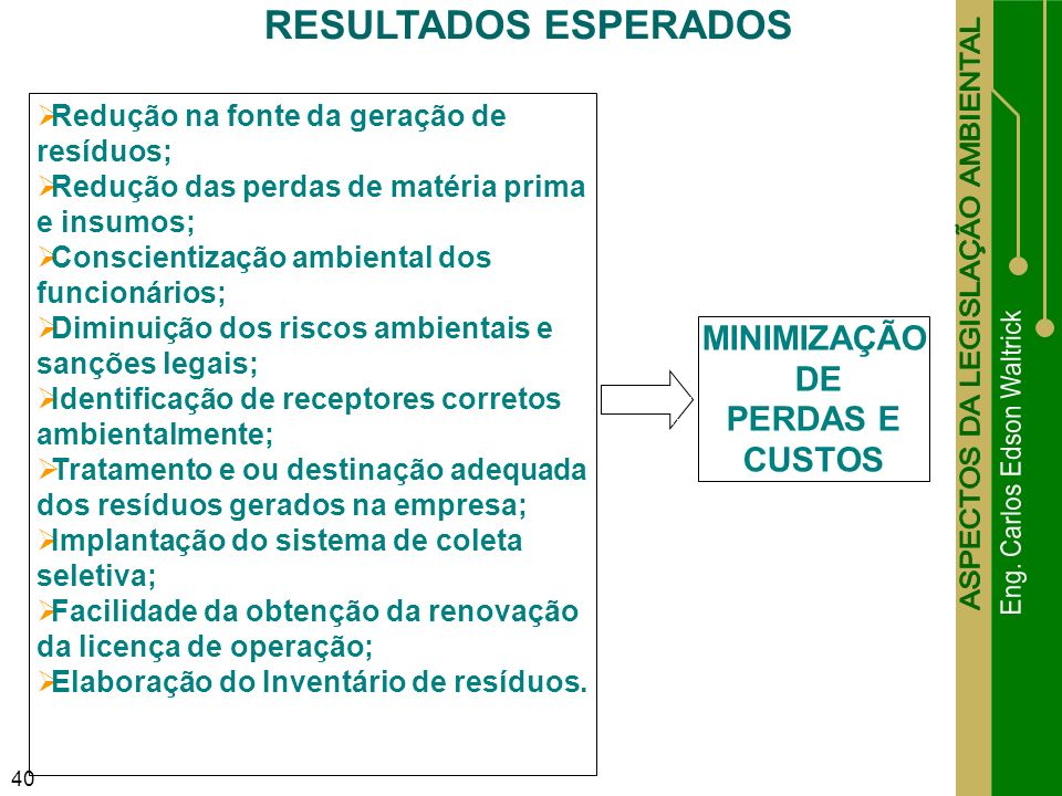 RESULTADOS ESPERADOS MINIMIZAÇÃO DE PERDAS E CUSTOS