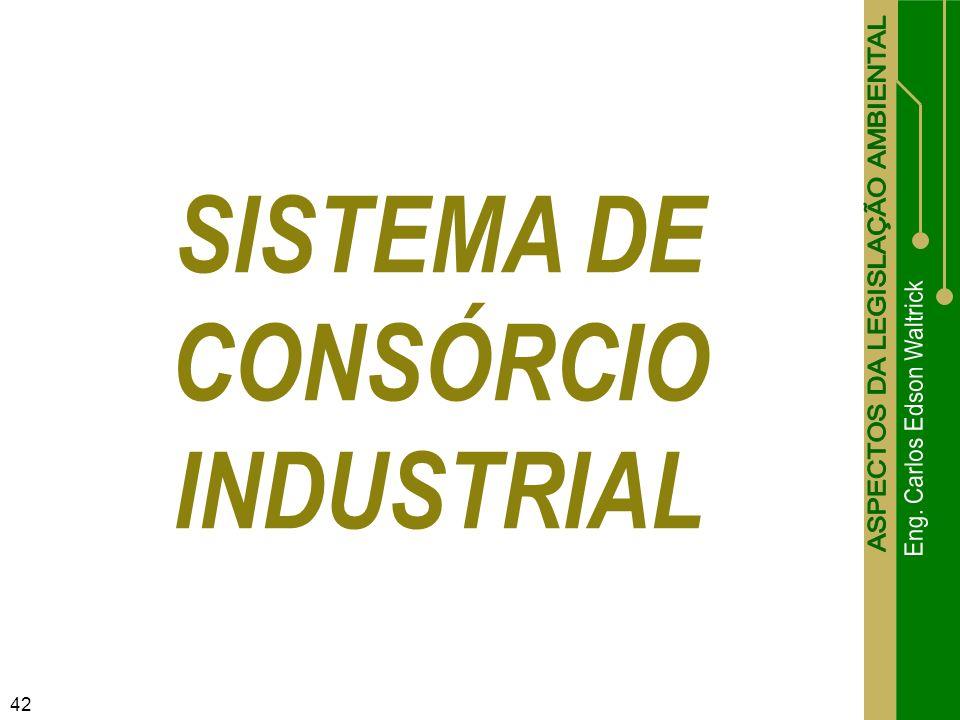 SISTEMA DE CONSÓRCIO INDUSTRIAL