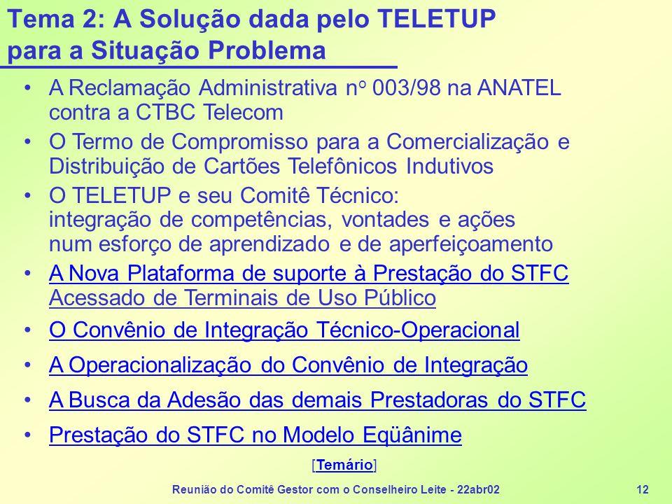 Tema 2: A Solução dada pelo TELETUP para a Situação Problema
