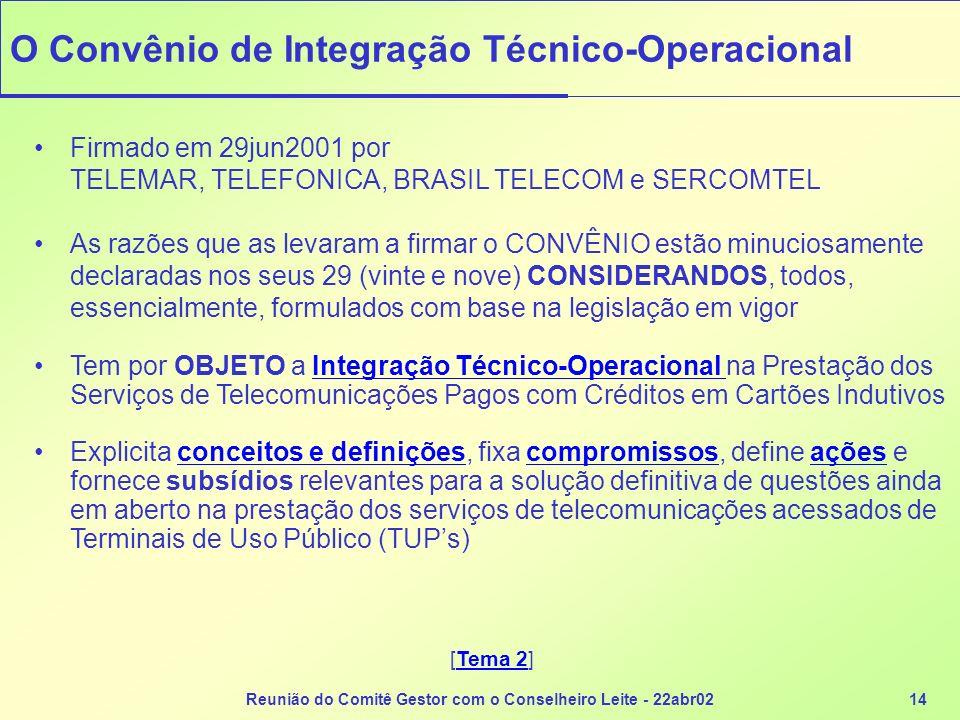 O Convênio de Integração Técnico-Operacional