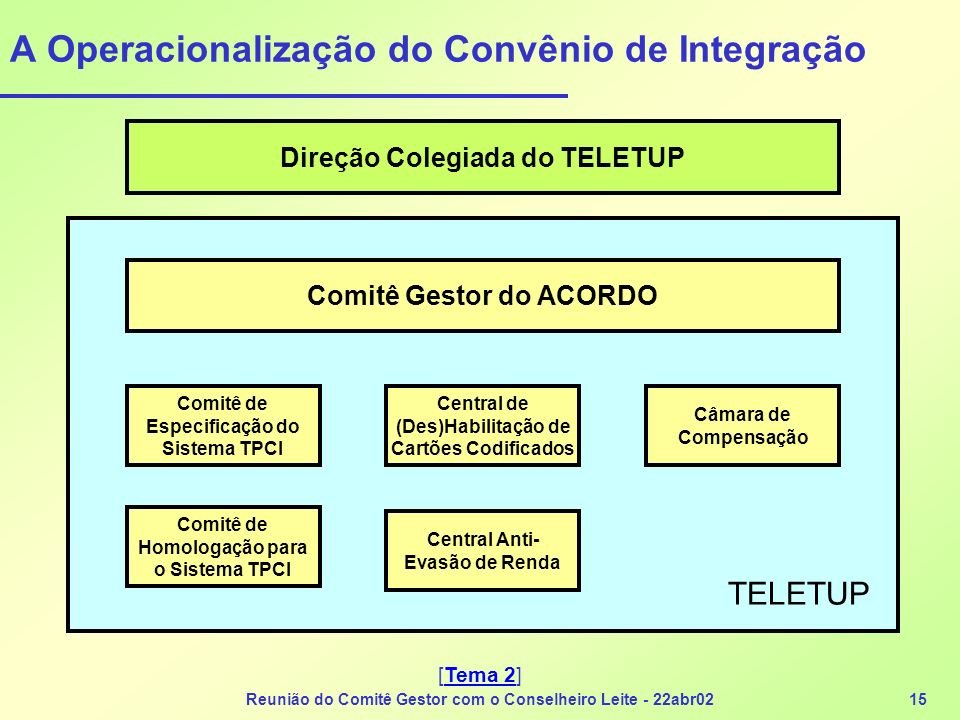 A Operacionalização do Convênio de Integração