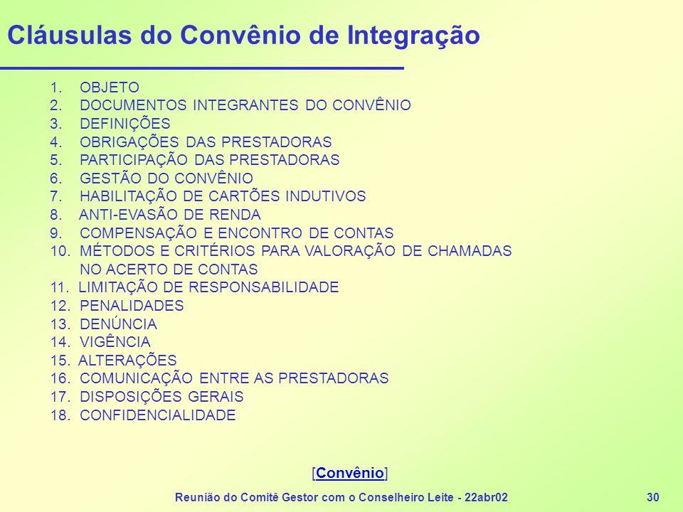 Cláusulas do Convênio de Integração
