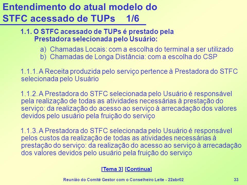 Entendimento do atual modelo do STFC acessado de TUPs 1/6