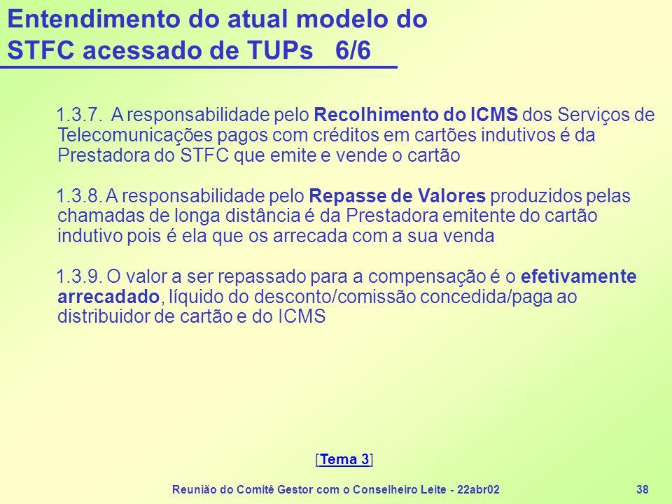 Entendimento do atual modelo do STFC acessado de TUPs 6/6