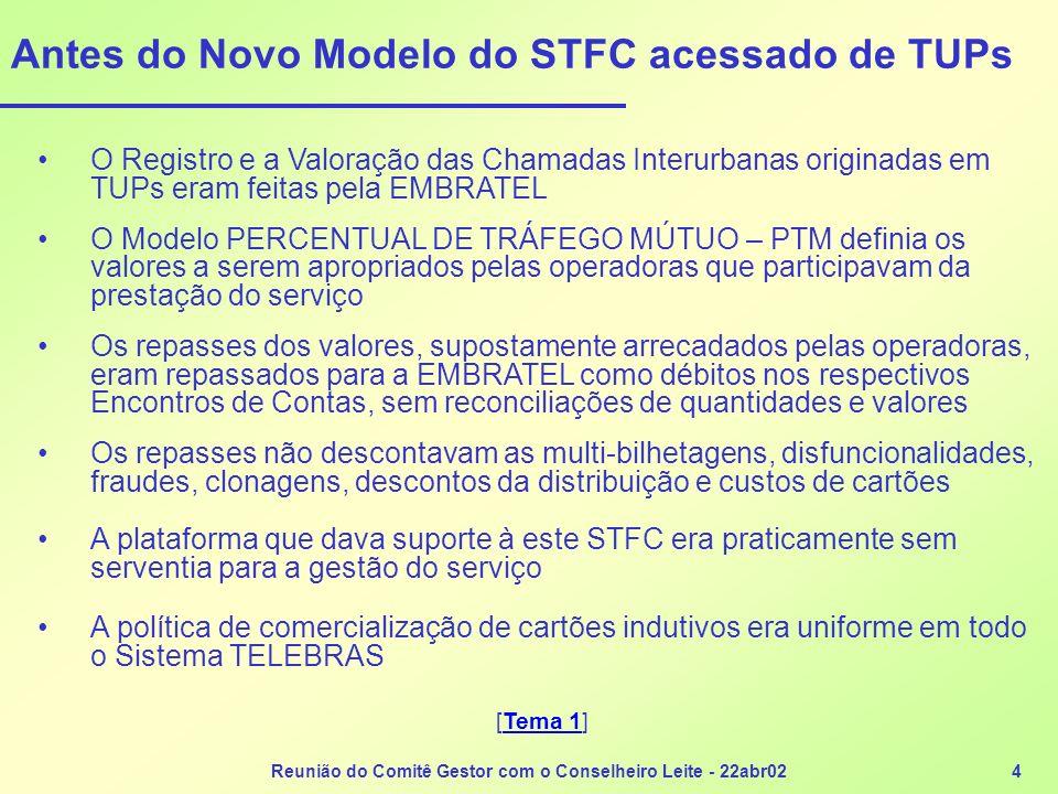 Antes do Novo Modelo do STFC acessado de TUPs