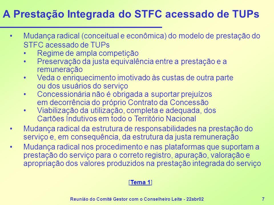 A Prestação Integrada do STFC acessado de TUPs