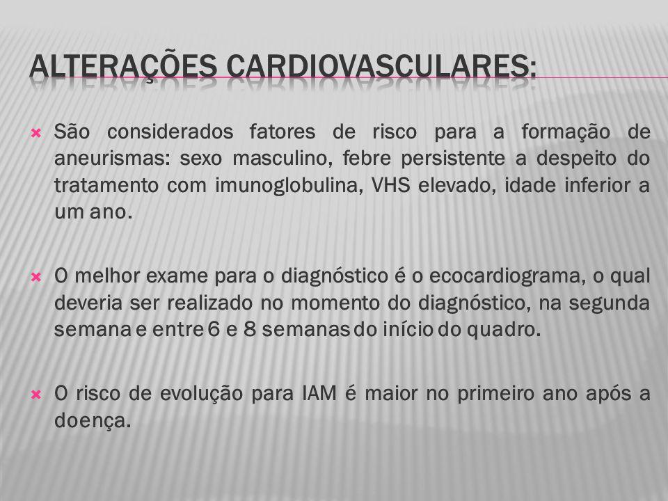 ALTERAÇÕES CARDIOVASCULARES: