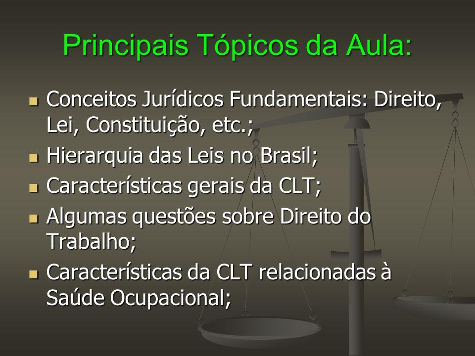 Principais Tópicos da Aula:
