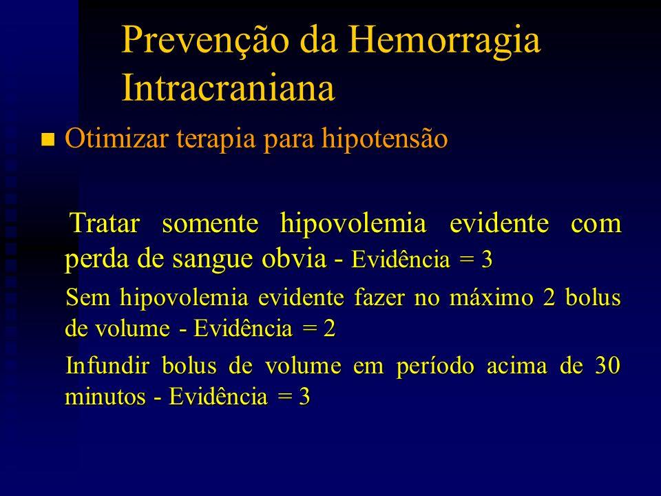 Prevenção da Hemorragia Intracraniana