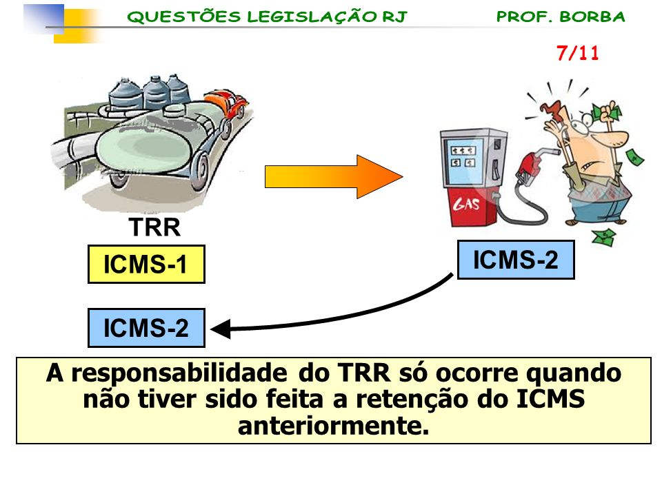 7/11 TRR. ICMS-2. ICMS-1. ICMS-2.