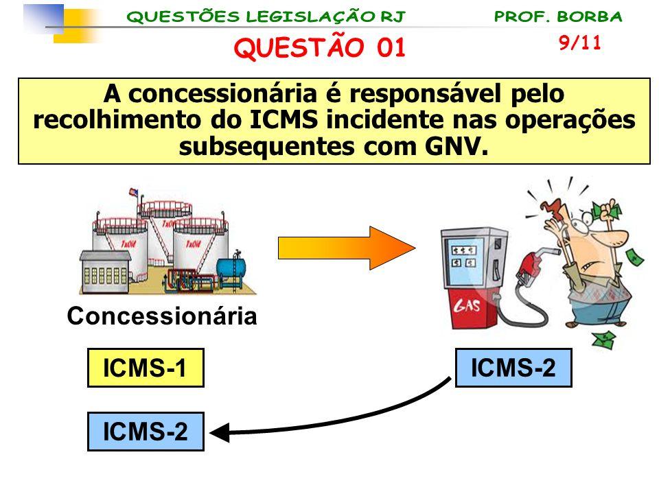 QUESTÃO 01 9/11. A concessionária é responsável pelo recolhimento do ICMS incidente nas operações subsequentes com GNV.