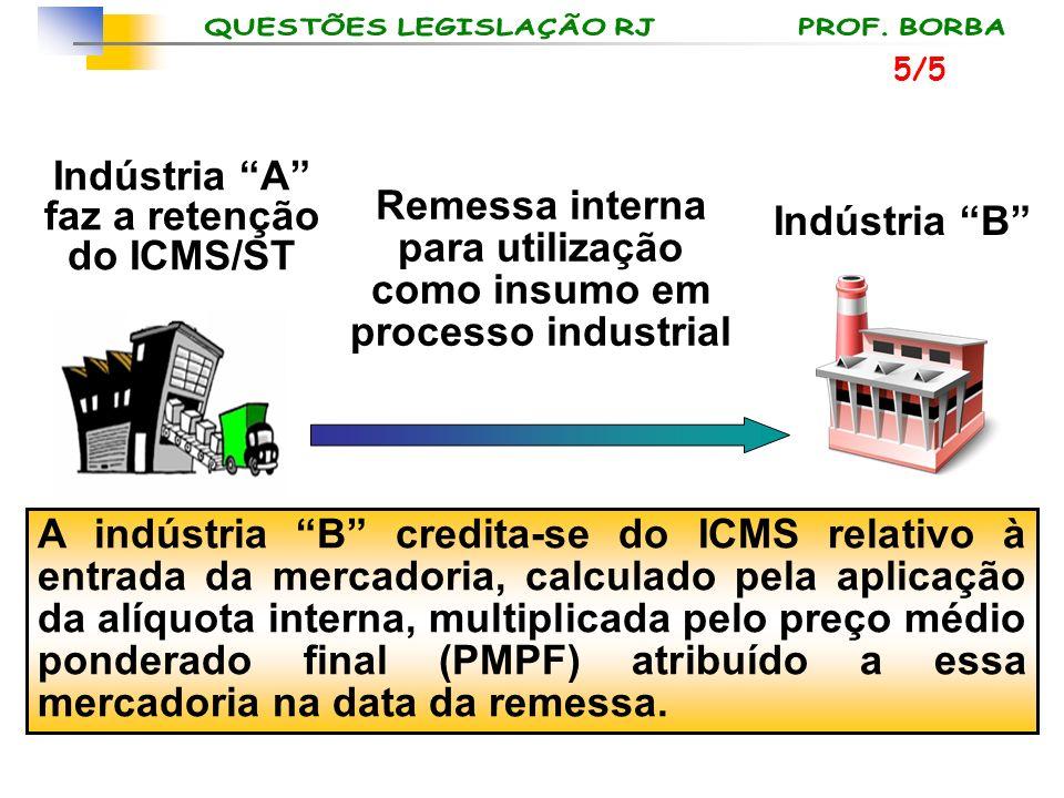 Indústria A faz a retenção do ICMS/ST