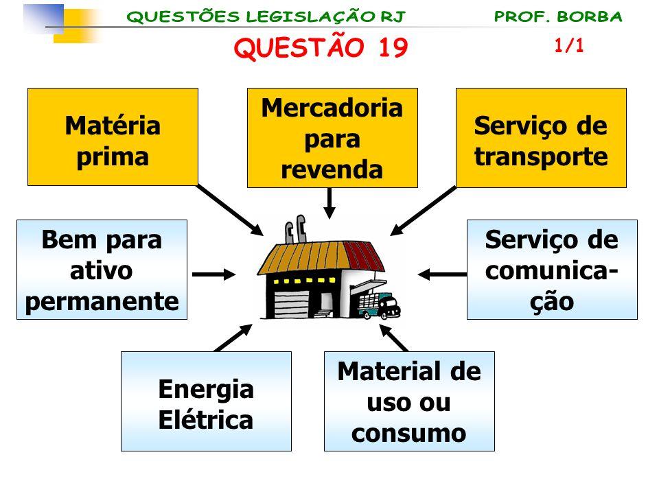 Mercadoria para revenda Serviço de transporte