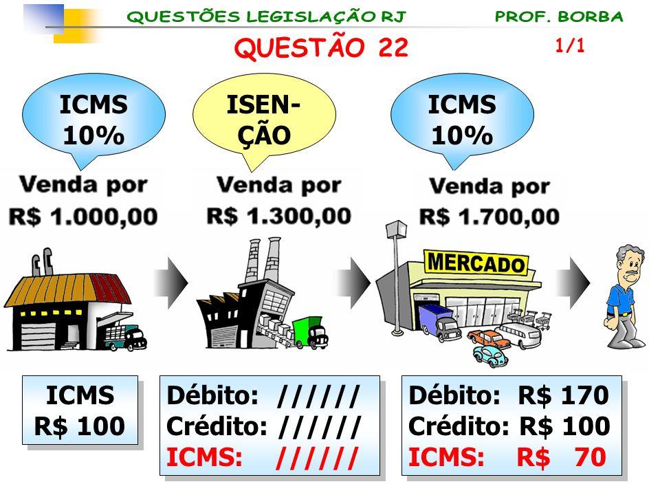 QUESTÃO 22 ICMS 10% ISEN-ÇÃO ICMS 10% ICMS R$ 100 Débito: //////