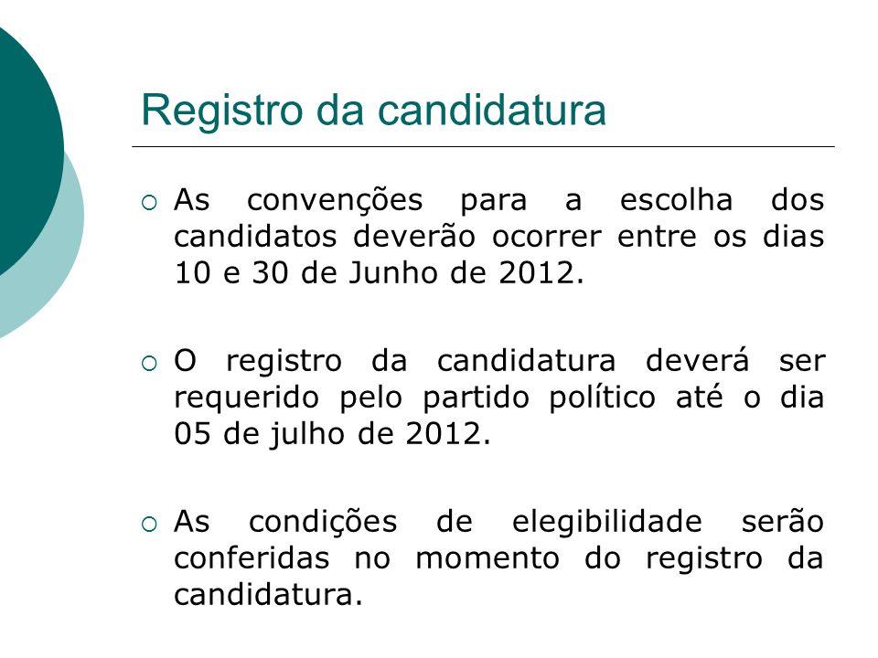 Registro da candidatura
