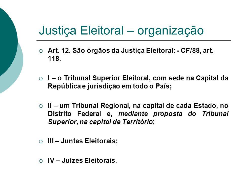 Justiça Eleitoral – organização