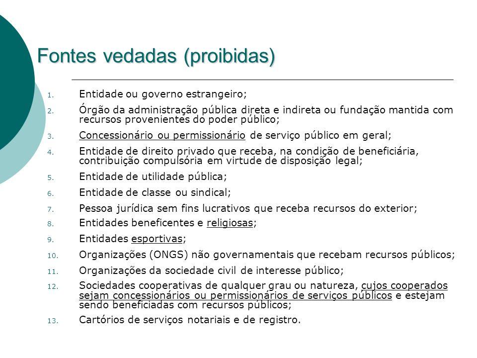 Fontes vedadas (proibidas)