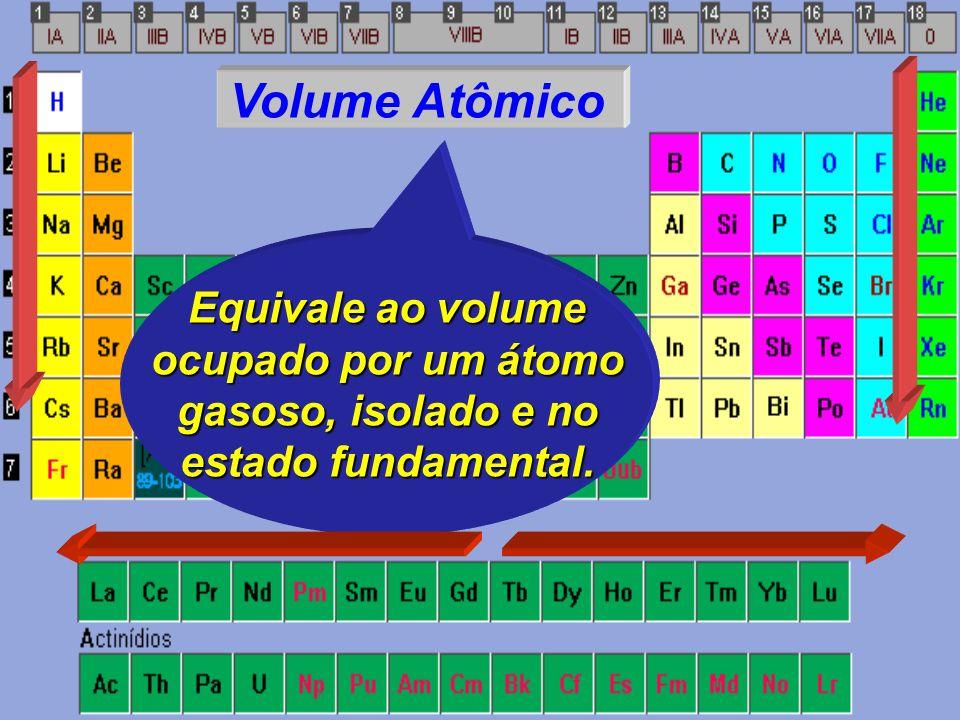 Volume Atômico Equivale ao volume ocupado por um átomo