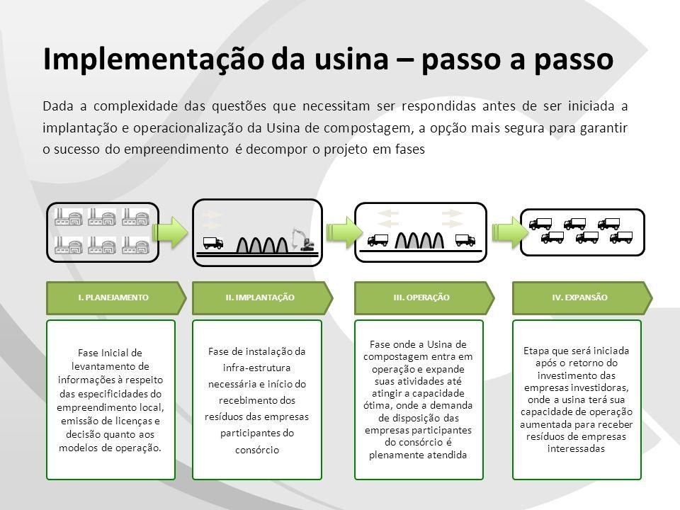 Implementação da usina – passo a passo