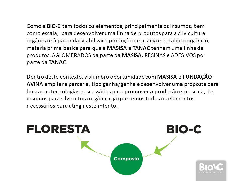 Como a BIO-C tem todos os elementos, principalmente os insumos, bem como escala, para desenvolver uma linha de produtos para a silvicultura orgânica e à partir daí viabilizar a produção de acacia e eucalipto orgânico, materia prima básica para que a MASISA e TANAC tenham uma linha de produtos, AGLOMERADOS da parte da MASISA, RESINAS e ADESIVOS por parte da TANAC.