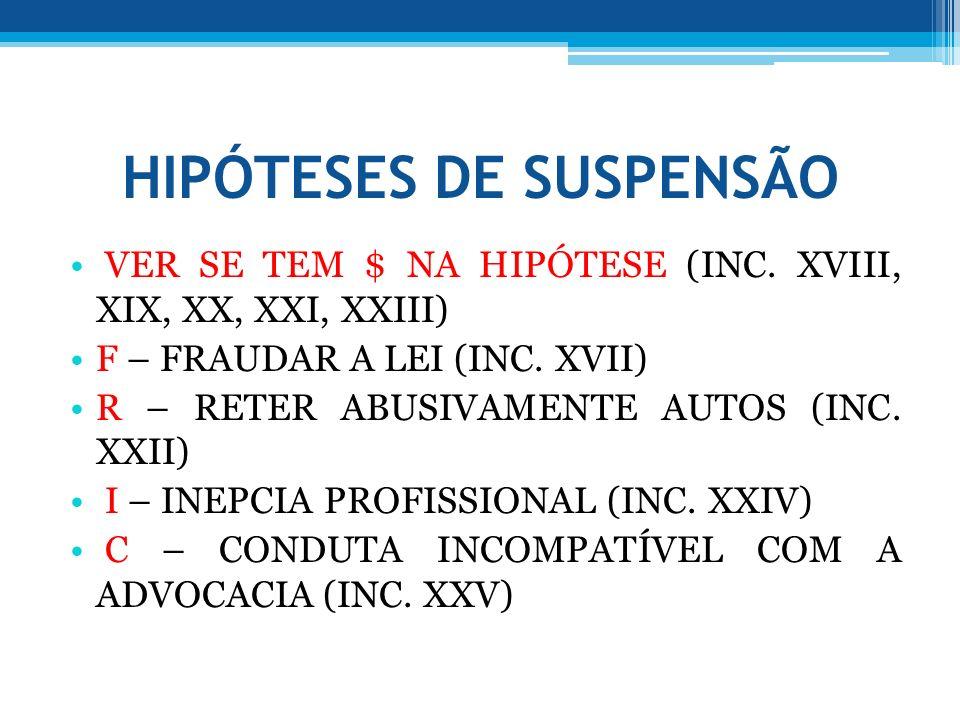 HIPÓTESES DE SUSPENSÃO