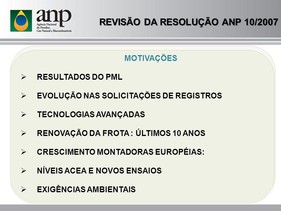 REVISÃO DA RESOLUÇÃO ANP 10/2007