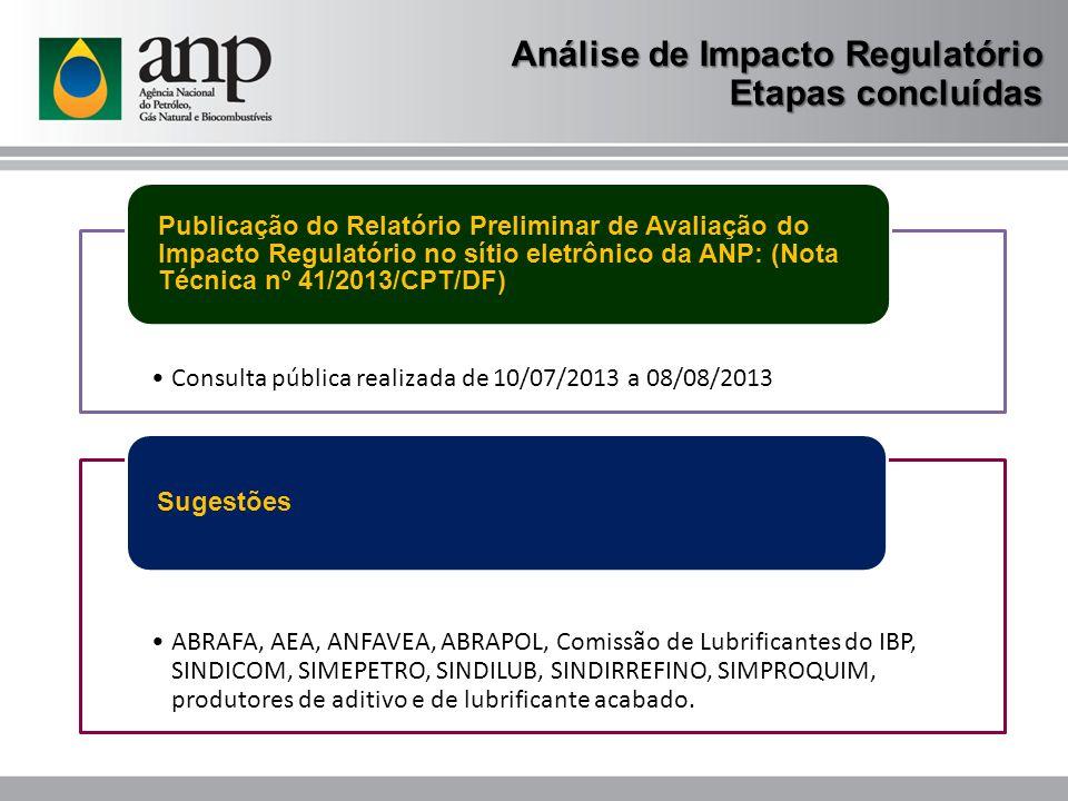 Análise de Impacto Regulatório Etapas concluídas