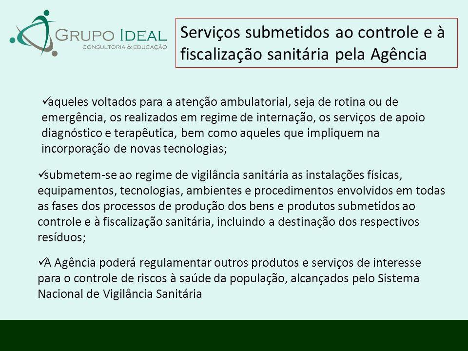 Serviços submetidos ao controle e à fiscalização sanitária pela Agência