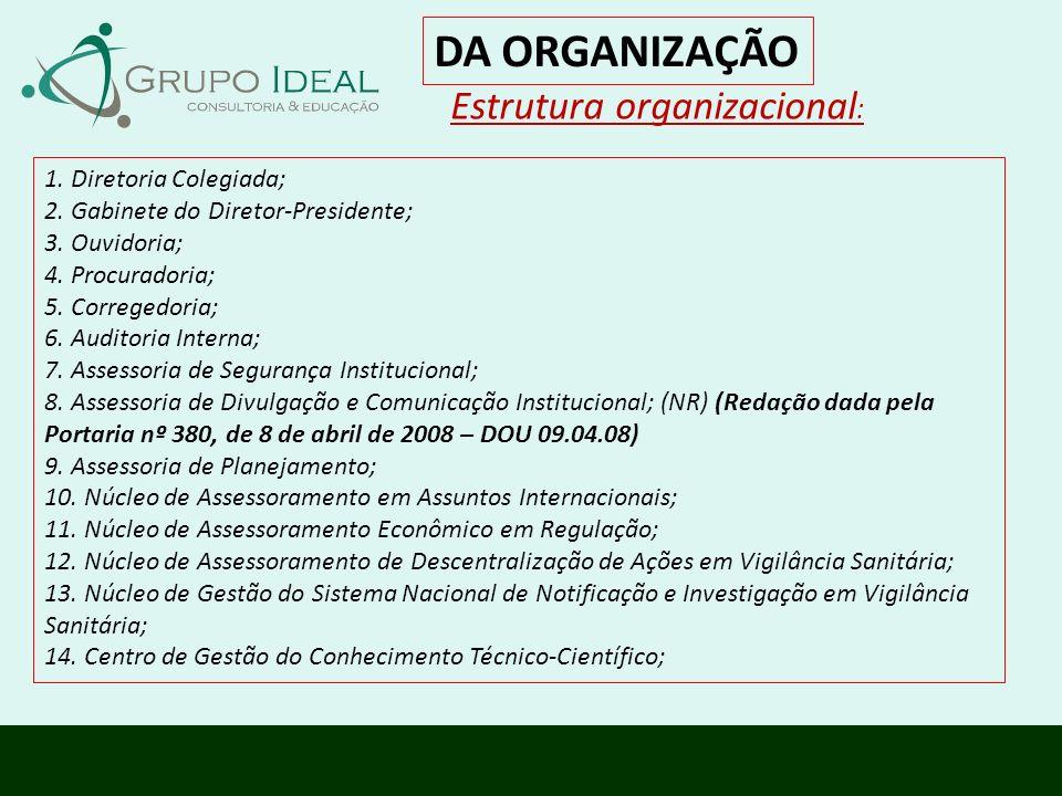 DA ORGANIZAÇÃO Estrutura organizacional: 1. Diretoria Colegiada;
