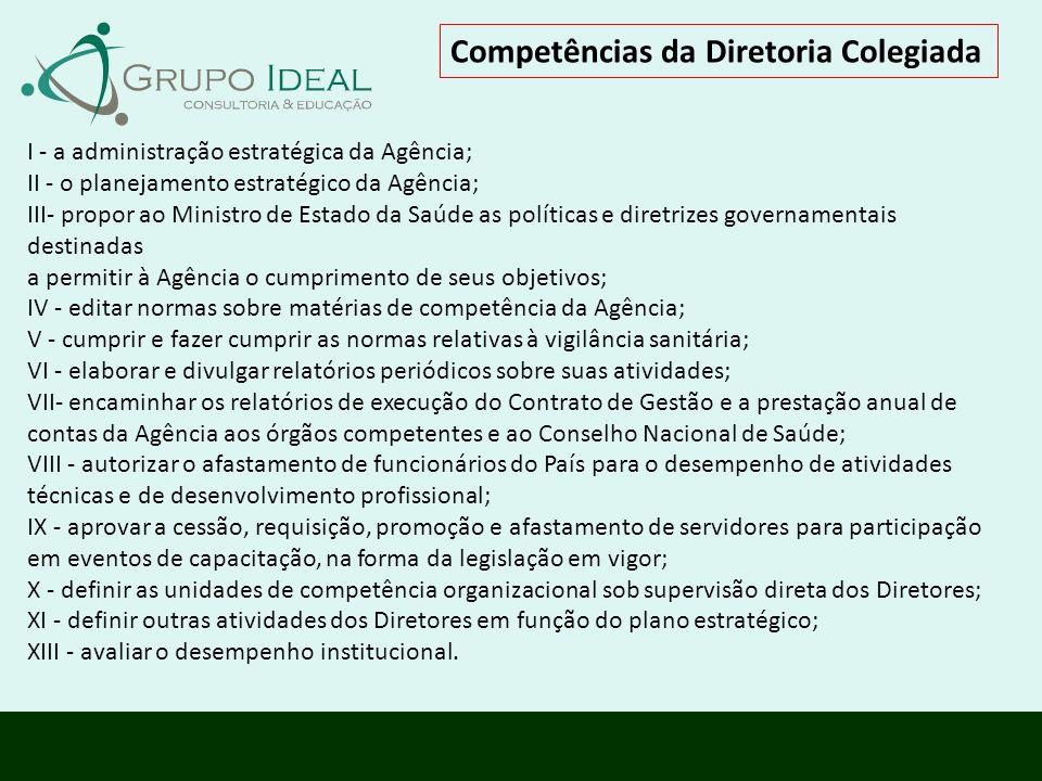 Competências da Diretoria Colegiada