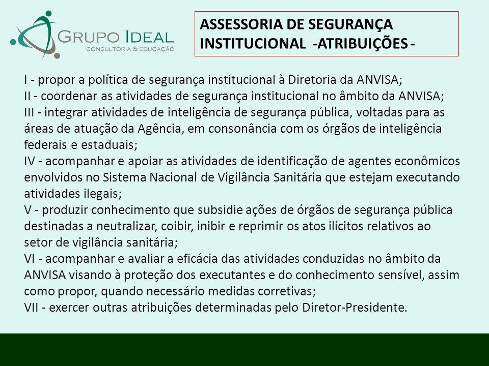 ASSESSORIA DE SEGURANÇA INSTITUCIONAL -ATRIBUIÇÕES -