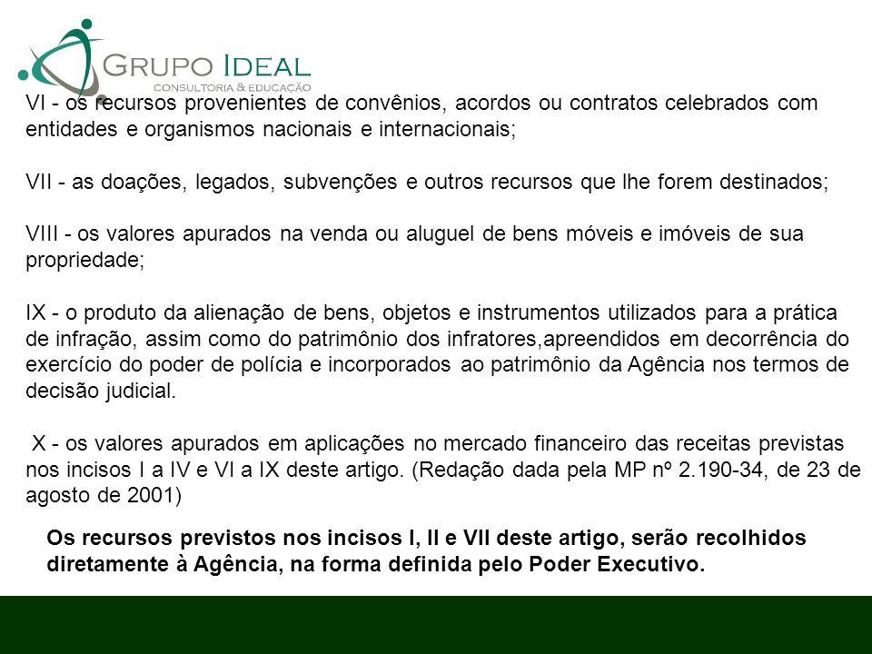 VI - os recursos provenientes de convênios, acordos ou contratos celebrados com entidades e organismos nacionais e internacionais;
