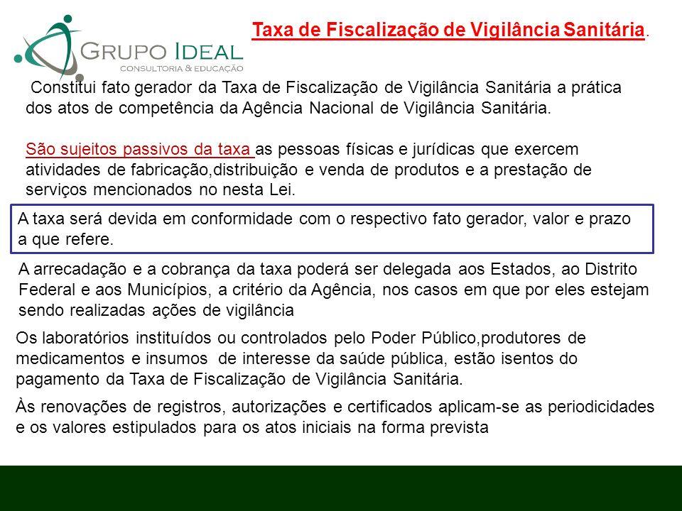 Taxa de Fiscalização de Vigilância Sanitária.