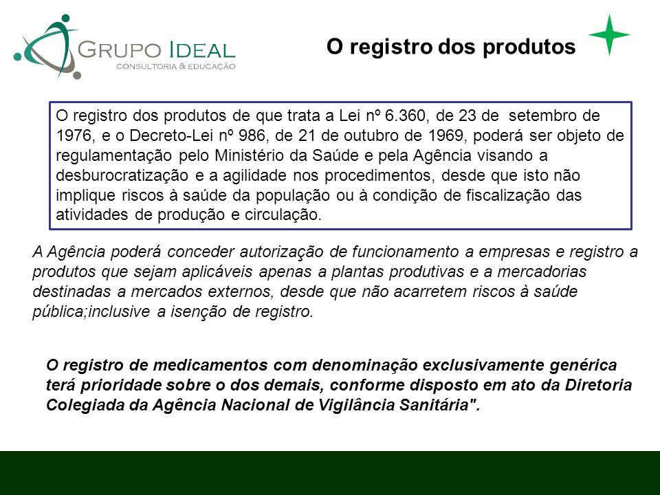O registro dos produtos
