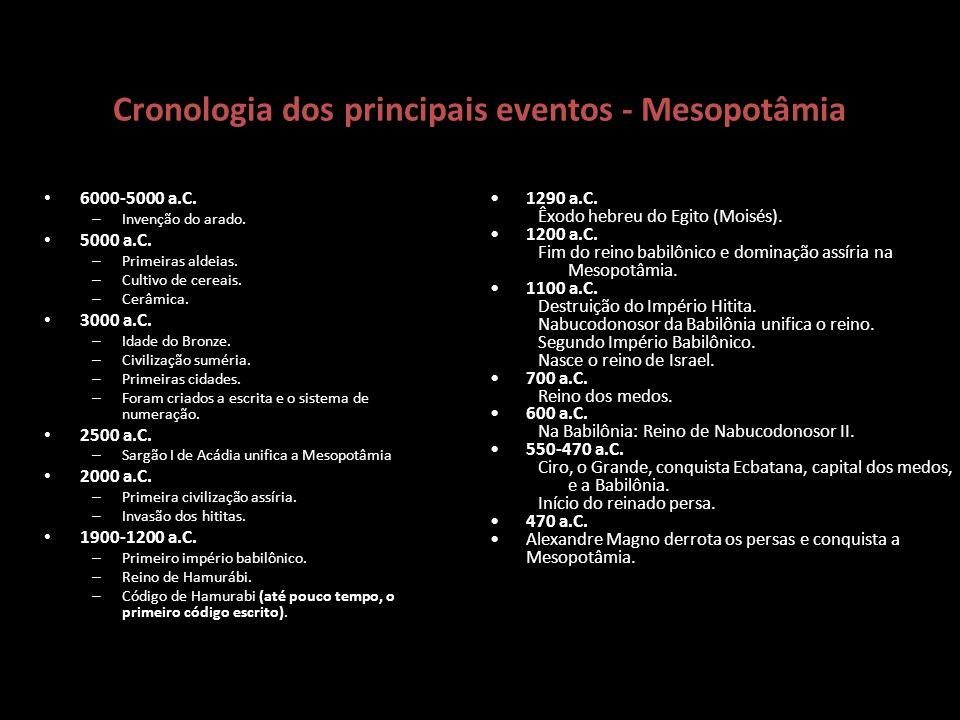 Cronologia dos principais eventos - Mesopotâmia