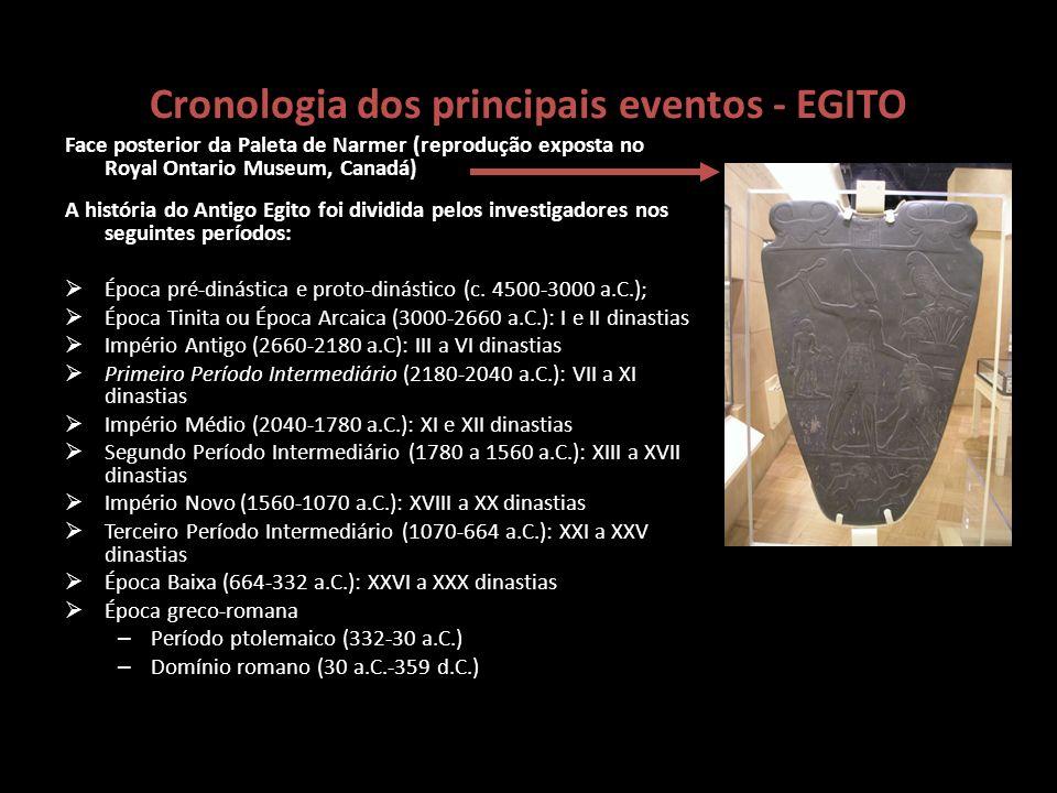 Cronologia dos principais eventos - EGITO